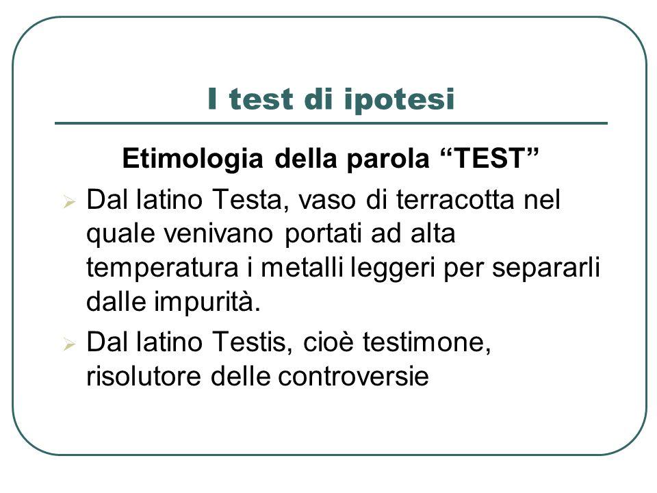Principali di test di ipotesi Test di ipotesi Test parametrici μσ2σ2 πμ 1- μ2π1- π2σ 2 1/ σ2 2 Test non parametrici Bontà di adattamento Indipendenza