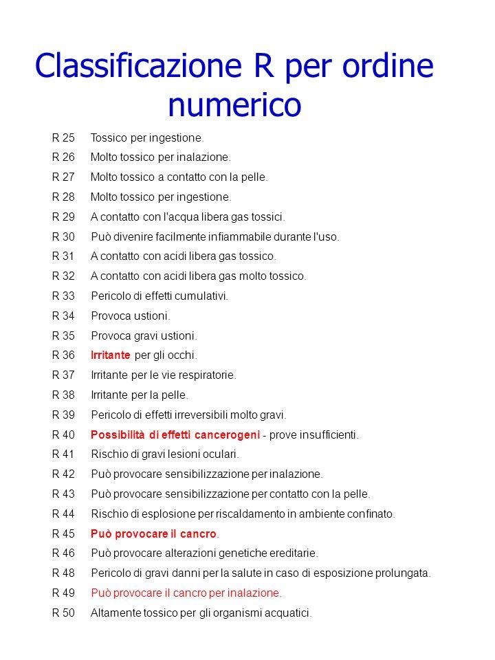 Classificazione R per ordine numerico R 25 Tossico per ingestione. R 26 Molto tossico per inalazione. R 27 Molto tossico a contatto con la pelle. R 28