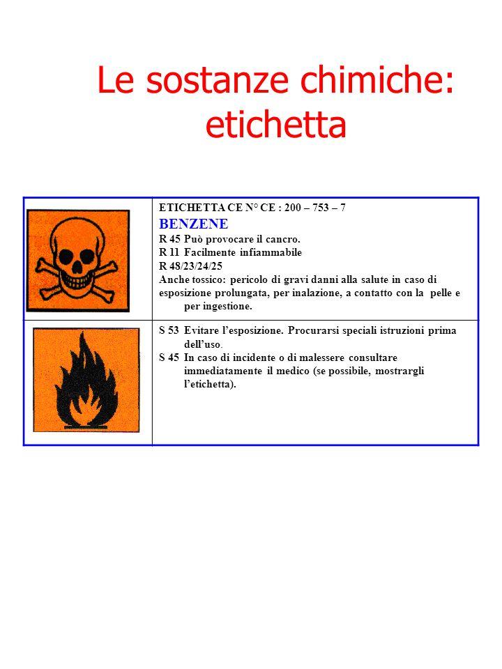 Le sostanze chimiche: etichetta ETICHETTA CE N° CE : 200 – 753 – 7 BENZENE R 45Può provocare il cancro. R 11Facilmente infiammabile R 48/23/24/25 Anch