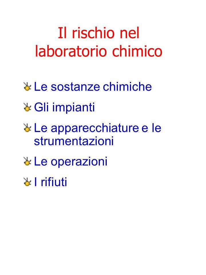 Il rischio nel laboratorio chimico Le sostanze chimiche Gli impianti Le apparecchiature e le strumentazioni Le operazioni I rifiuti