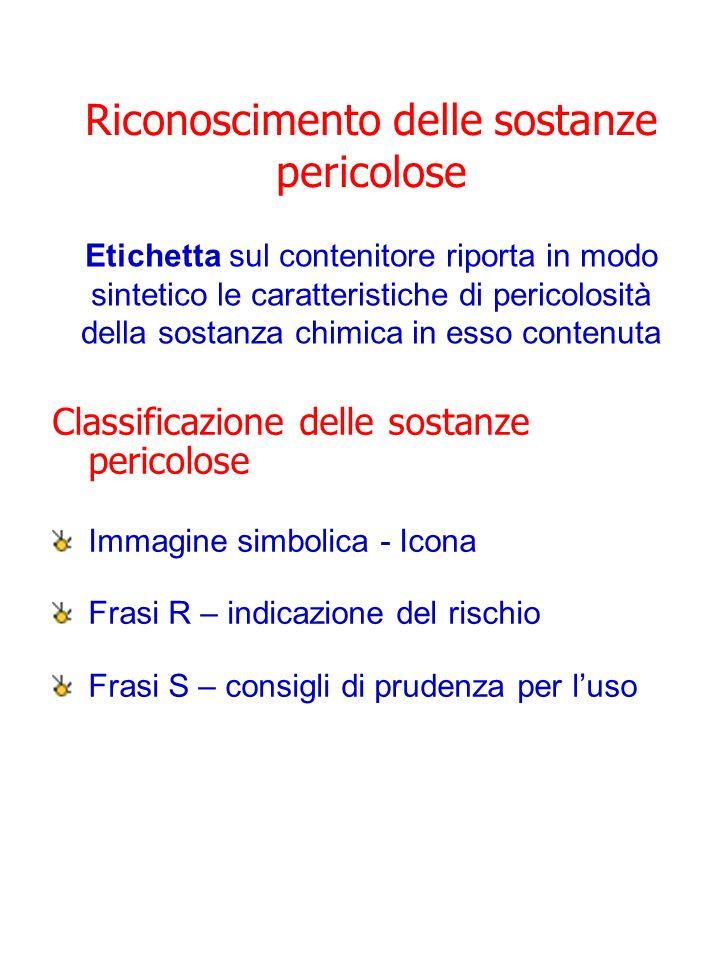 Riconoscimento delle sostanze pericolose Classificazione delle sostanze pericolose Immagine simbolica - Icona Frasi R – indicazione del rischio Frasi