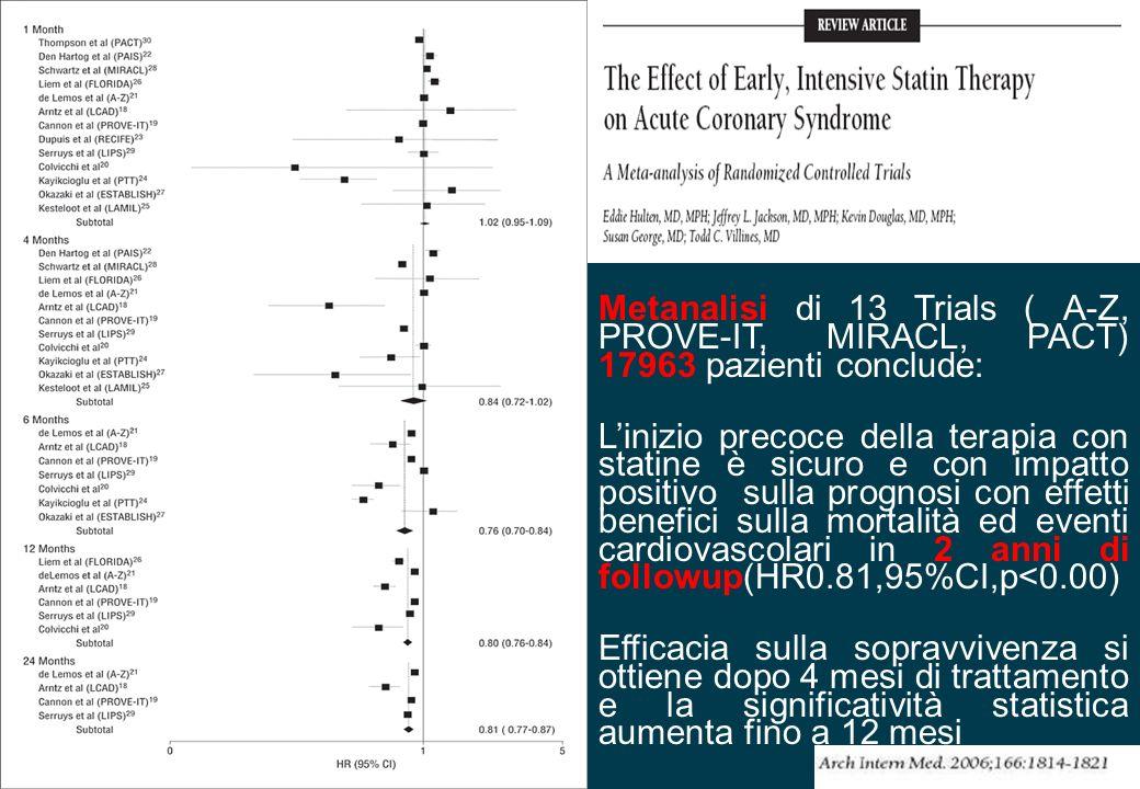 39 Metanalisi di 13 Trials ( A-Z, PROVE-IT, MIRACL, PACT) 17963 pazienti conclude: Linizio precoce della terapia con statine è sicuro e con impatto positivo sulla prognosi con effetti benefici sulla mortalità ed eventi cardiovascolari in 2 anni di followup(HR0.81,95%CI,p<0.00) Efficacia sulla sopravvivenza si ottiene dopo 4 mesi di trattamento e la significatività statistica aumenta fino a 12 mesi