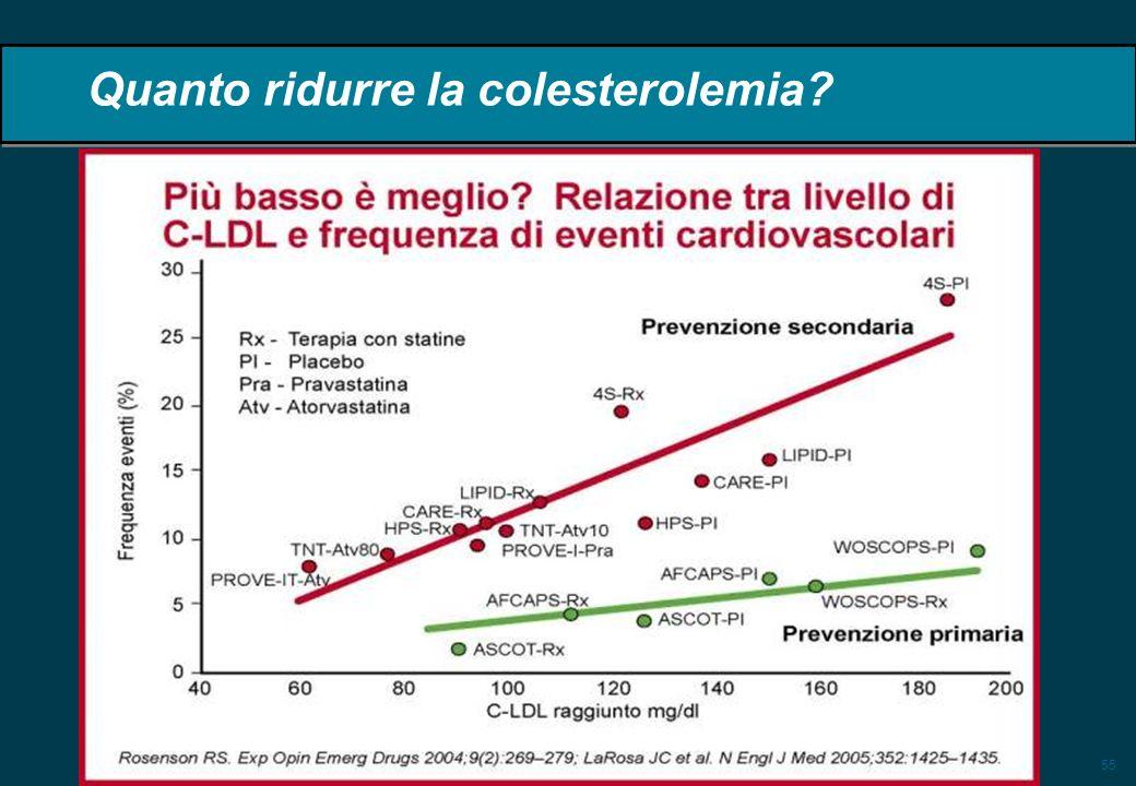 55 Quanto ridurre la colesterolemia