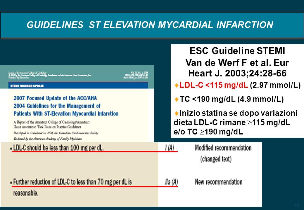 70 ESC Guideline STEMI Van de Werf F et al. Eur Heart J.