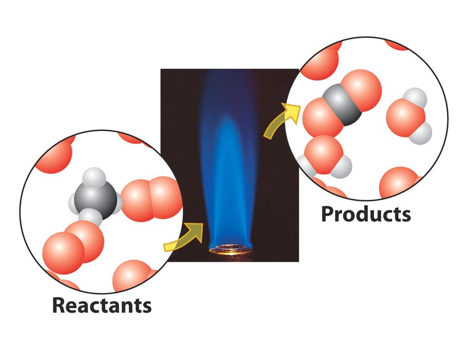 Significato delle equazioni di reazione Na + H 2 O NaOH + H 2 qualitativo: il sodio metallico reagisce con l acqua dando idrossido di sodio in soluzione e sviluppando gas idrogeno 2 Na + 2 H 2 O 2 NaOH + H 2 quantitativo: 2 atomi di sodio reagiscono con 2 molecole di acqua dando 2 unità di formula di idrossido di sodio e 1 molecola di idrogeno (moltiplicando per il N.