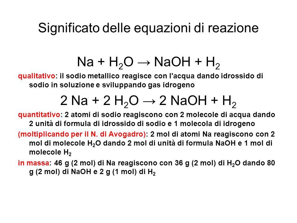 Contano solo i rapporti 2 Na + 2 H 2 O 2 NaOH + H 2 4 Na + 4 H 2 O 4 NaOH + 2 H 2 10 Na + 10 H 2 O 10 NaOH + 5 H 2 Na + H 2 O NaOH + 0,5 H 2 46 g (2 mol) di Na reagiscono con 36 g (2 mol) di H 2 O dando 80 g (2 mol) di NaOH e 2 g (1 mol) di H 2 23 g di Na reagiscono con 18 g di H 2 O dando 40 g di NaOH e 1 g di H 2 1 (46/46) g di Na reagiscono con 36/46 g di H 2 O dando 80/46 g di NaOH e 2/46 g di H 2