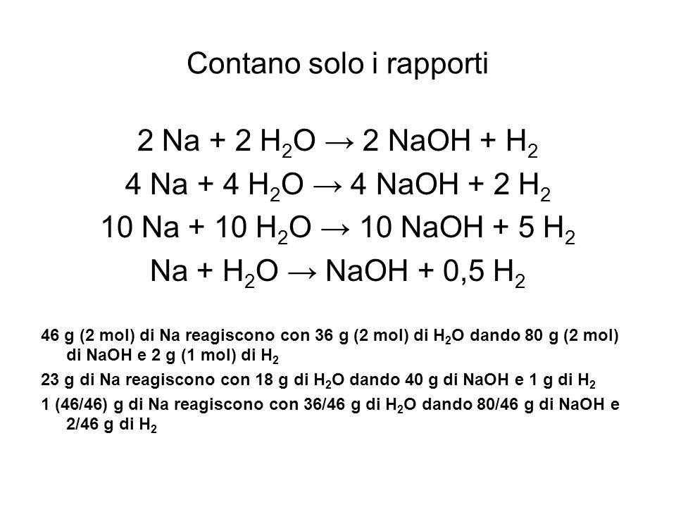 Contano solo i rapporti 2 Na + 2 H 2 O 2 NaOH + H 2 4 Na + 4 H 2 O 4 NaOH + 2 H 2 10 Na + 10 H 2 O 10 NaOH + 5 H 2 Na + H 2 O NaOH + 0,5 H 2 46 g (2 m