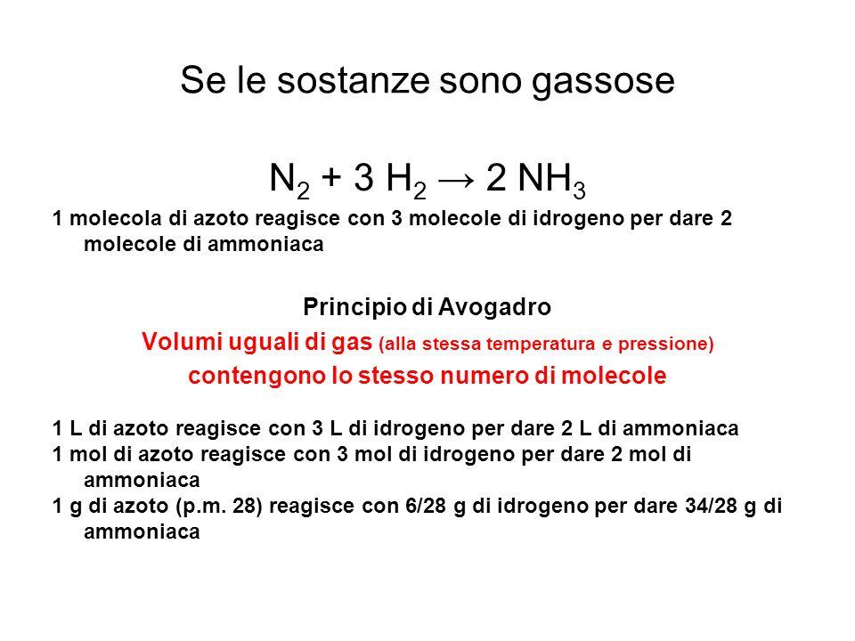 Se le sostanze sono gassose N 2 + 3 H 2 2 NH 3 1 molecola di azoto reagisce con 3 molecole di idrogeno per dare 2 molecole di ammoniaca Principio di A