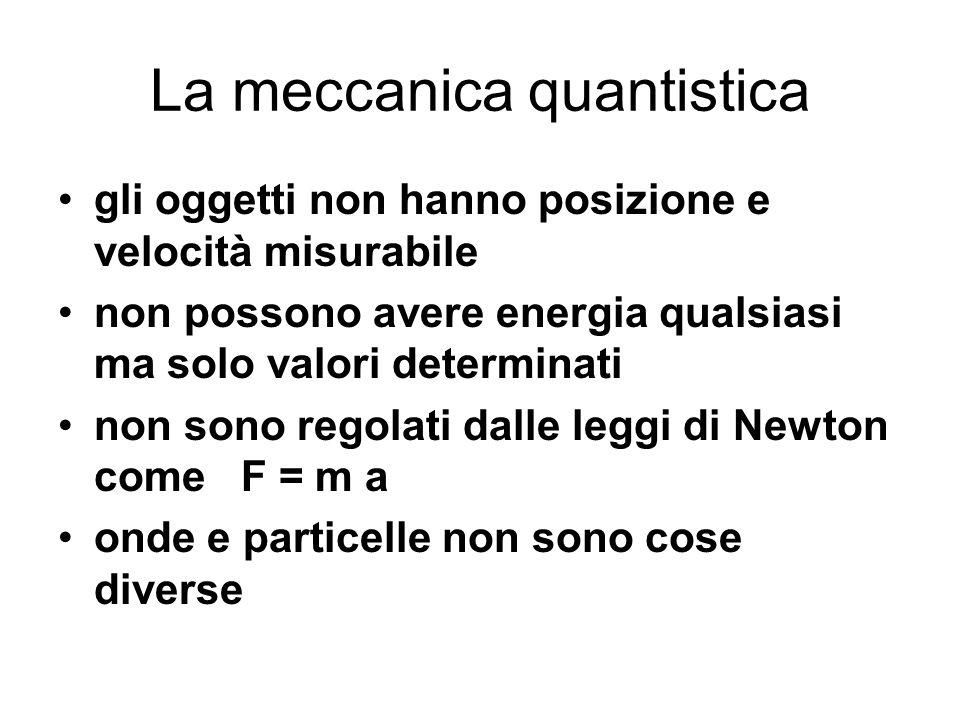 La meccanica quantistica gli oggetti non hanno posizione e velocità misurabile non possono avere energia qualsiasi ma solo valori determinati non sono