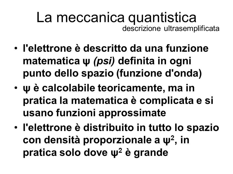La meccanica quantistica l'elettrone è descritto da una funzione matematica ψ (psi) definita in ogni punto dello spazio (funzione d'onda) ψ è calcolab