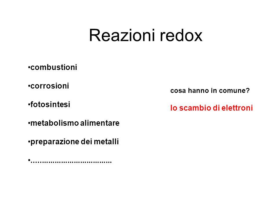Reazioni redox combustioni corrosioni fotosintesi metabolismo alimentare preparazione dei metalli...................................... cosa hanno in