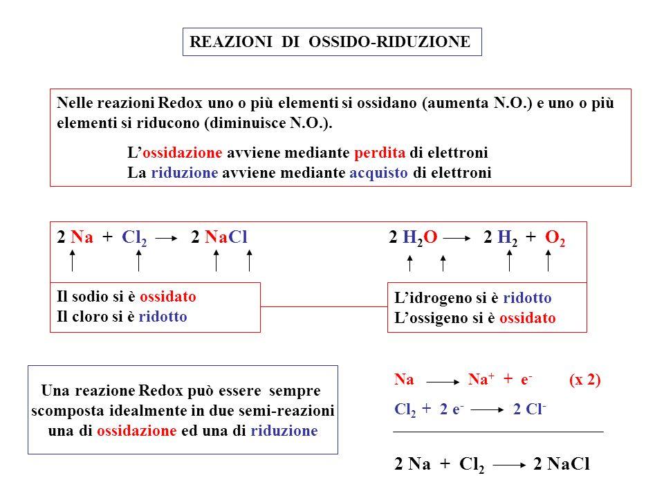 REAZIONI DI OSSIDO-RIDUZIONE Nelle reazioni Redox uno o più elementi si ossidano (aumenta N.O.) e uno o più elementi si riducono (diminuisce N.O.). Lo