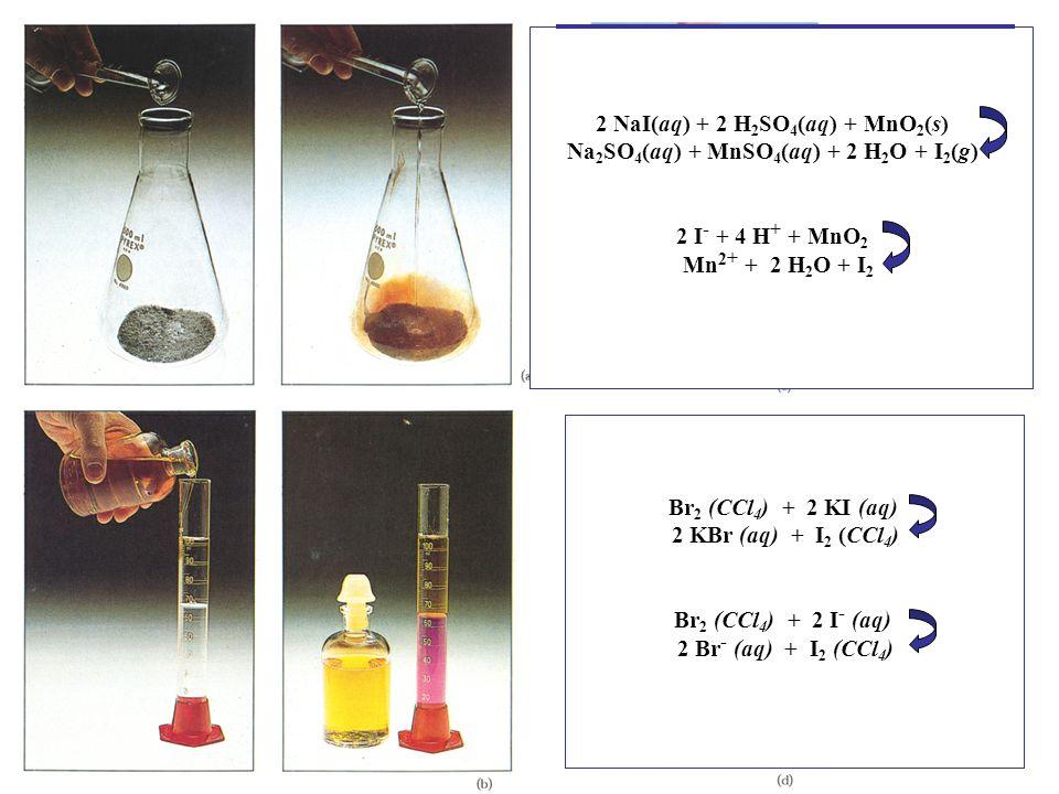 2 NaI(aq) + 2 H 2 SO 4 (aq) + MnO 2 (s) Na 2 SO 4 (aq) + MnSO 4 (aq) + 2 H 2 O + I 2 (g) 2 I - + 4 H + + MnO 2 Mn 2 + + 2 H 2 O + I 2 Br 2 (CCl 4 ) +