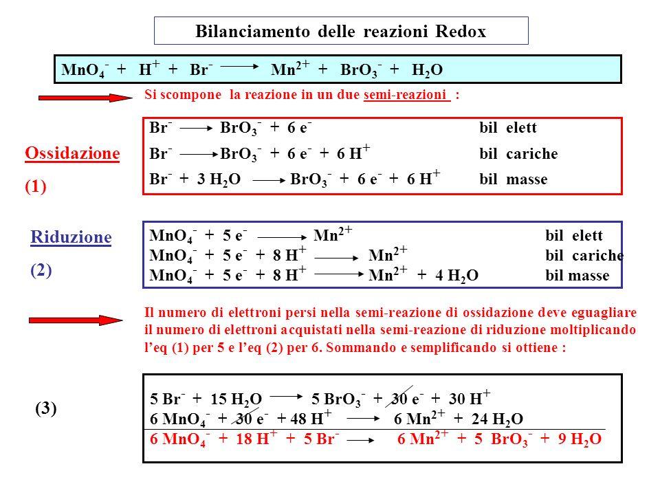 Bilanciamento delle reazioni Redox MnO 4 - + H + + Br - Mn 2 + + BrO 3 - + H 2 O Br - BrO 3 - + 6 e - bil elett Br - BrO 3 - + 6 e - + 6 H + bil caric