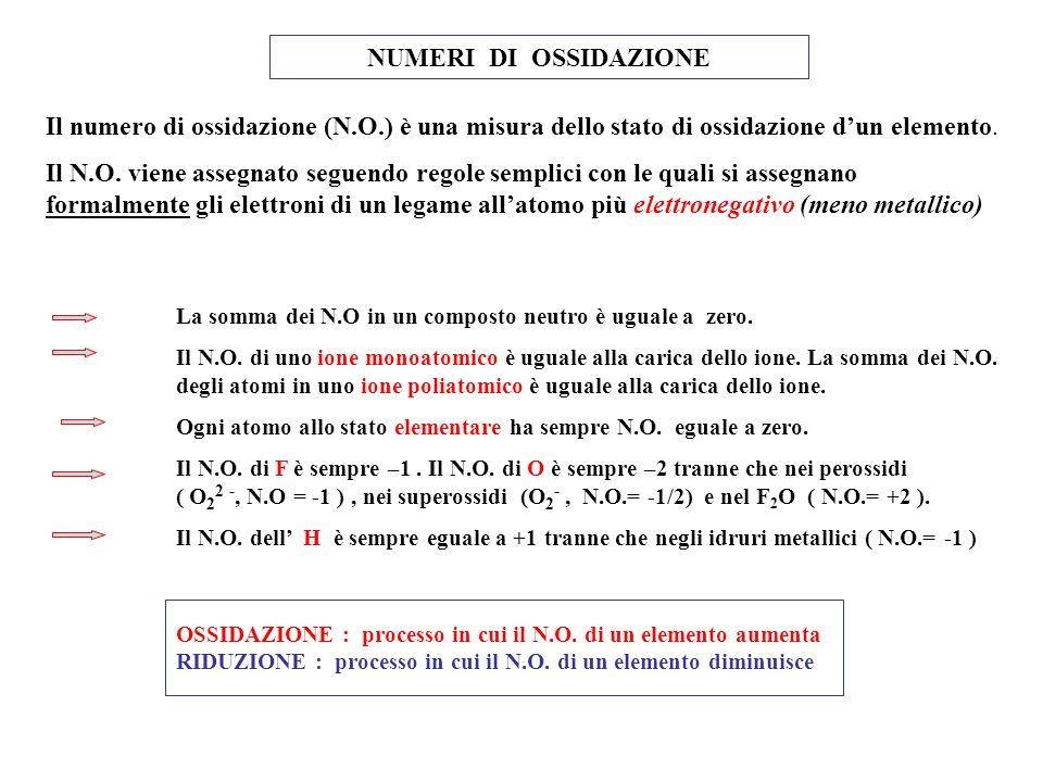 NUMERI DI OSSIDAZIONE Il numero di ossidazione (N.O.) è una misura dello stato di ossidazione dun elemento. Il N.O. viene assegnato seguendo regole se