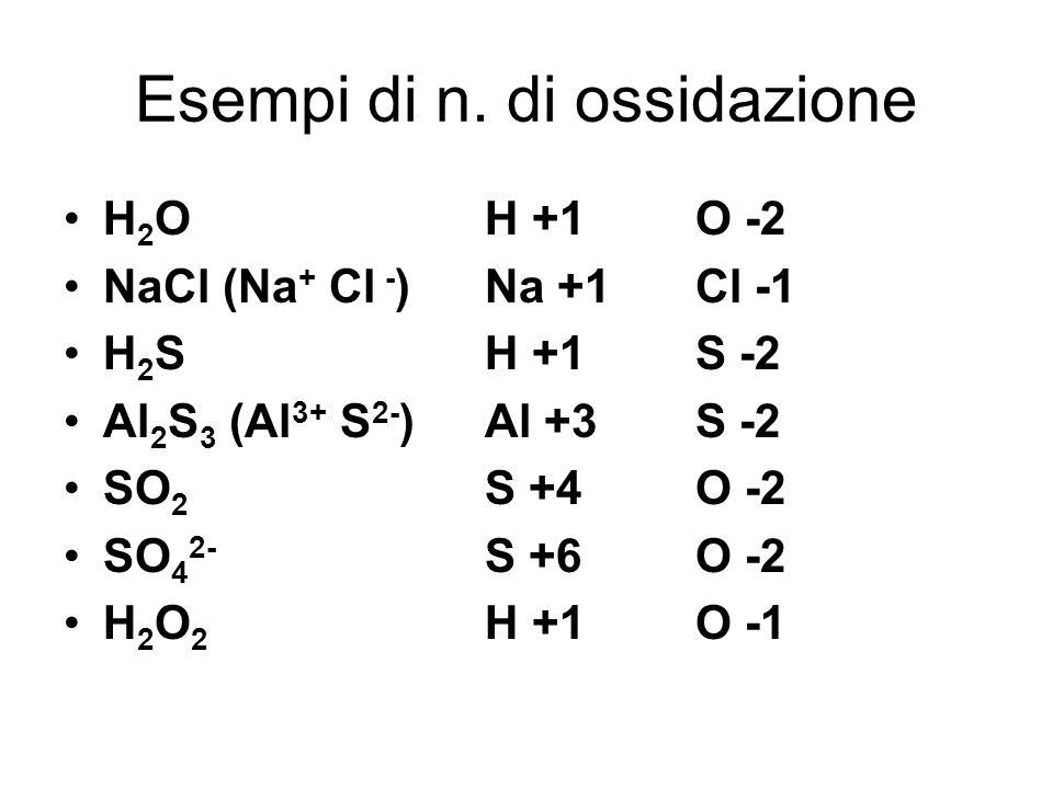 Esempi di n. di ossidazione H 2 OH +1O -2 NaCl (Na + Cl - )Na +1Cl -1 H 2 SH +1S -2 Al 2 S 3 (Al 3+ S 2- )Al +3S -2 SO 2 S +4O -2 SO 4 2- S +6O -2 H 2