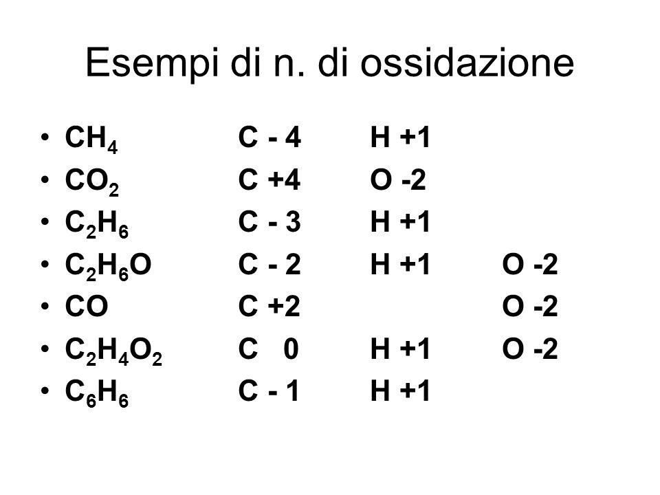 Esempi di n. di ossidazione CH 4 C - 4H +1 CO 2 C +4O -2 C 2 H 6 C - 3H +1 C 2 H 6 OC - 2H +1O -2 COC +2O -2 C 2 H 4 O 2 C 0H +1O -2 C 6 H 6 C - 1H +1
