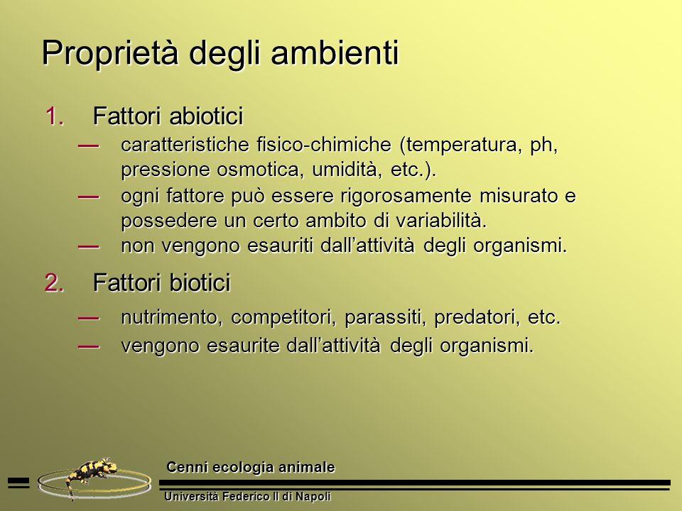Università Federico II di Napoli Cenni ecologia animale 1.Fattori abiotici Proprietà degli ambienti caratteristiche fisico-chimiche (temperatura, ph,