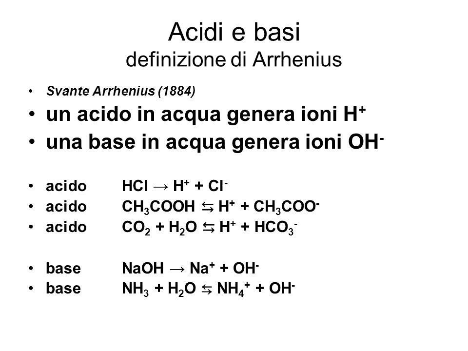 Acidi e basi definizione di Arrhenius Svante Arrhenius (1884) un acido in acqua genera ioni H + una base in acqua genera ioni OH - acidoHCl H + + Cl - acidoCH 3 COOH H + + CH 3 COO - acidoCO 2 + H 2 O H + + HCO 3 - baseNaOH Na + + OH - baseNH 3 + H 2 O NH 4 + + OH -
