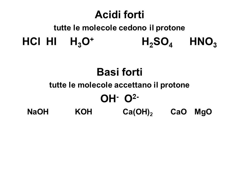 Acidi forti tutte le molecole cedono il protone HClHIH 3 O + H 2 SO 4 HNO 3 Basi forti tutte le molecole accettano il protone OH - O 2- NaOHKOHCa(OH) 2 CaOMgO