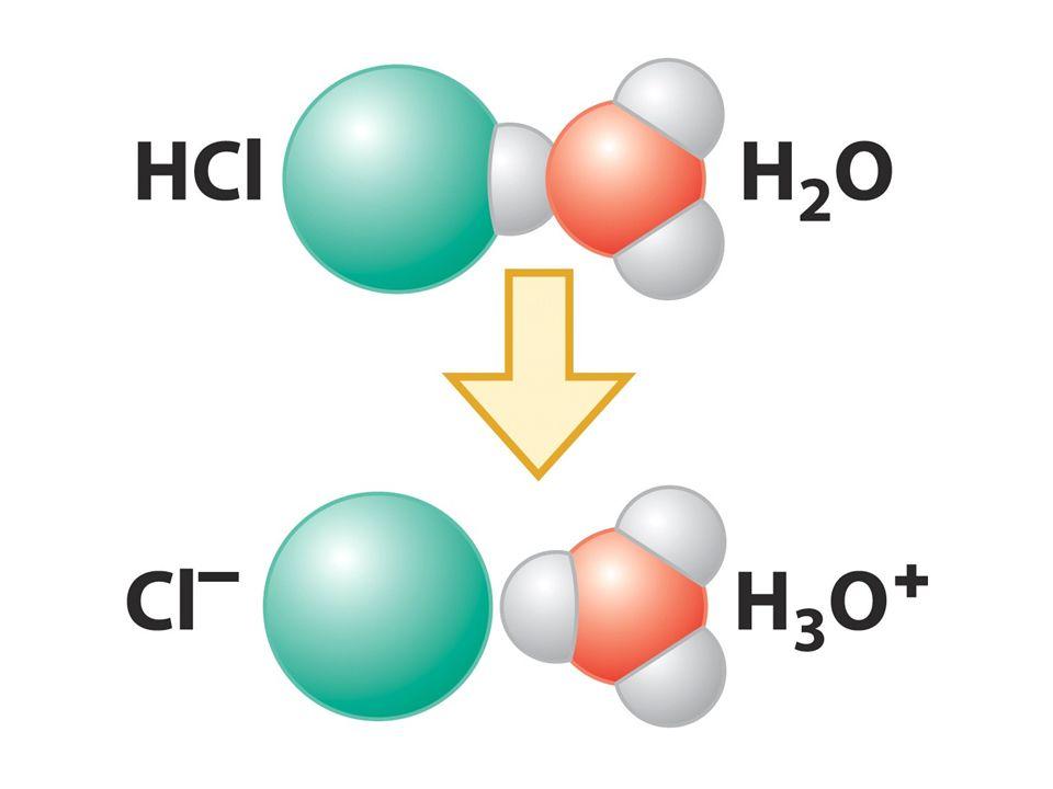 Acidi deboli pochissime molecole cedono un protone HFH 2 SHNO 2 H 2 SO 3 NH 4 + H 3 PO 4 H 2 PO 4 - HPO 4 2- CH 3 COOH e tutti gli acidi organici Basi deboli pochissime molecole accettano un protone NH 3 CH 3 -NH 2 e tutte le ammine organiche H 2 PO 4 - NO 2 - CH 3 COO -