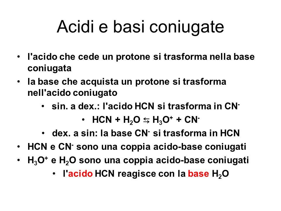 Acidi e basi coniugate l acido che cede un protone si trasforma nella base coniugata la base che acquista un protone si trasforma nell acido coniugato sin.