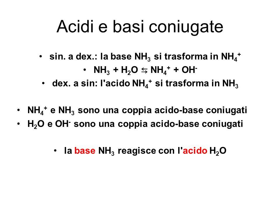 Sostanze anfiprotiche H 2 O + H 2 O H 3 O + + OH - acido base L acqua funziona come acido e come base coppia acido-base coniugati H 2 O - OH - coppia acido-base coniugati H 3 O + - H 2 O