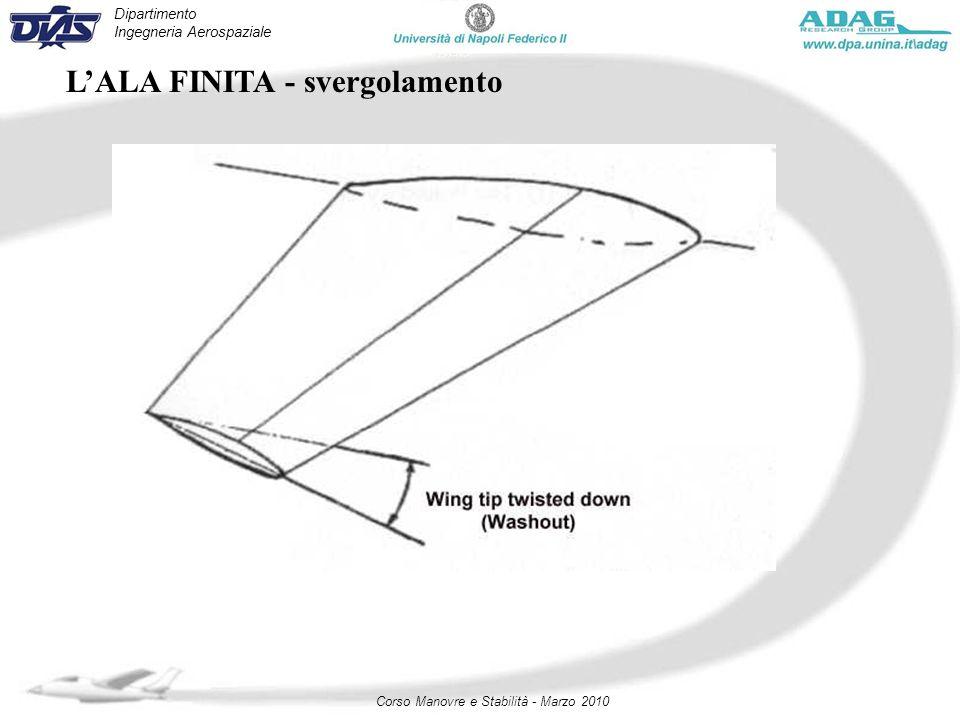 Dipartimento Ingegneria Aerospaziale Corso Manovre e Stabilità - Marzo 2010 LALA FINITA - svergolamento