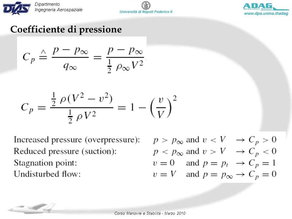 Dipartimento Ingegneria Aerospaziale Corso Manovre e Stabilità - Marzo 2010 Coefficiente di pressione
