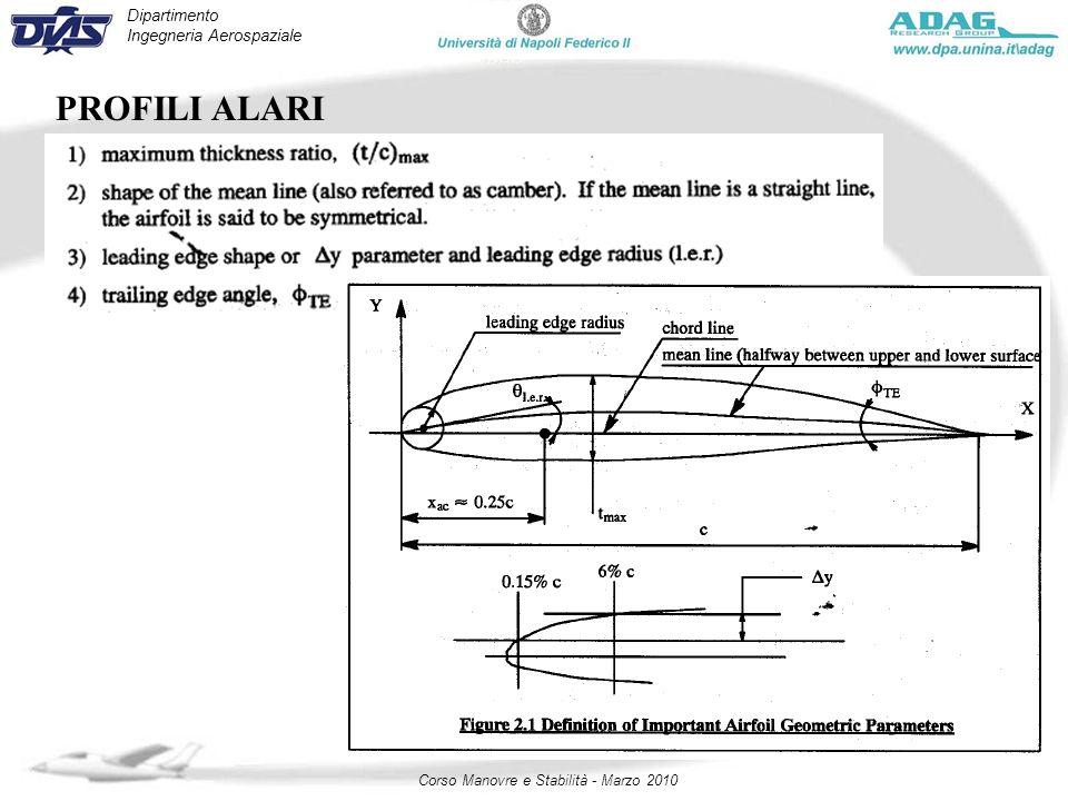 Dipartimento Ingegneria Aerospaziale Corso Manovre e Stabilità - Marzo 2010 PROFILI ALARI