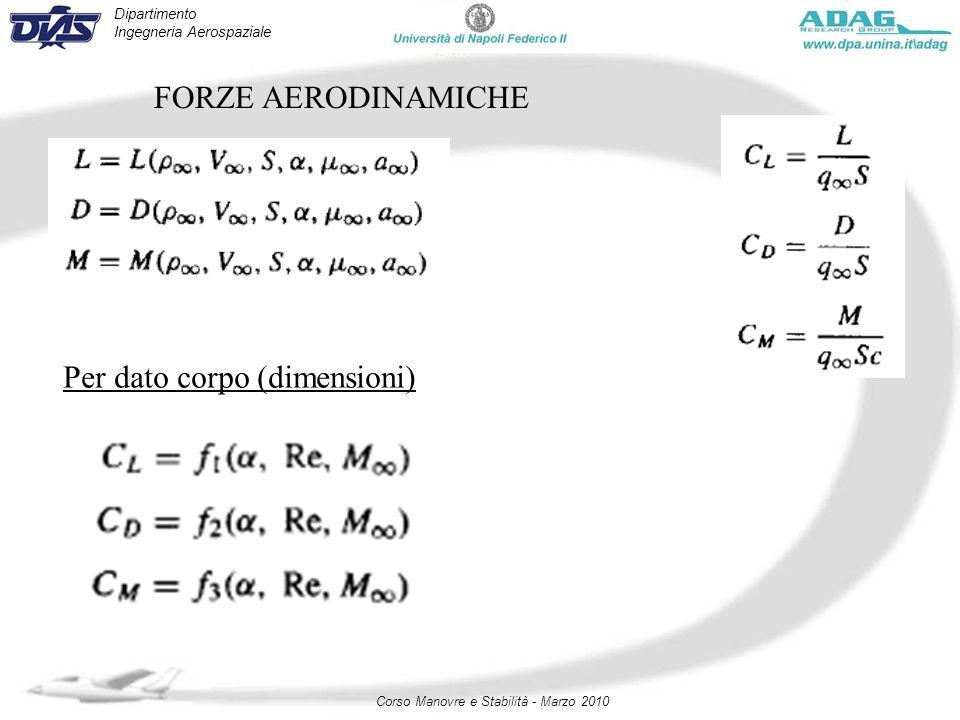 Dipartimento Ingegneria Aerospaziale Corso Manovre e Stabilità - Marzo 2010 FORZE AERODINAMICHE Per dato corpo (dimensioni)