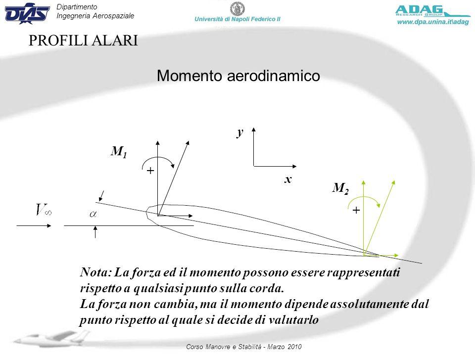 Dipartimento Ingegneria Aerospaziale Corso Manovre e Stabilità - Marzo 2010 Momento aerodinamico + + Nota: La forza ed il momento possono essere rappr