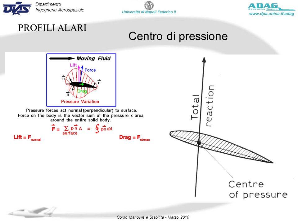 Dipartimento Ingegneria Aerospaziale Corso Manovre e Stabilità - Marzo 2010 Centro di pressione PROFILI ALARI