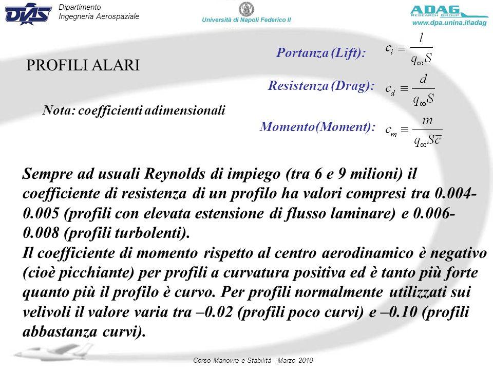 Dipartimento Ingegneria Aerospaziale Corso Manovre e Stabilità - Marzo 2010 Portanza (Lift): Resistenza (Drag): Momento(Moment): Nota: coefficienti ad