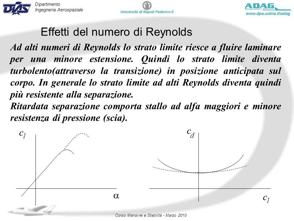 Dipartimento Ingegneria Aerospaziale Corso Manovre e Stabilità - Marzo 2010 Effetti del numero di Reynolds Ad alti numeri di Reynolds lo strato limite