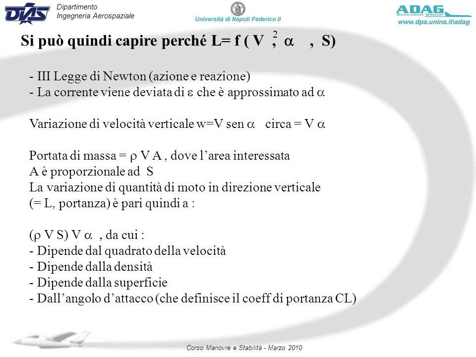 Dipartimento Ingegneria Aerospaziale Corso Manovre e Stabilità - Marzo 2010 Si può quindi capire perché L= f ( V,, S) 2 - III Legge di Newton (azione
