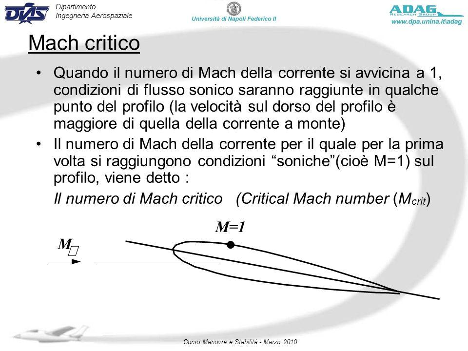 Dipartimento Ingegneria Aerospaziale Corso Manovre e Stabilità - Marzo 2010 Mach critico Quando il numero di Mach della corrente si avvicina a 1, cond
