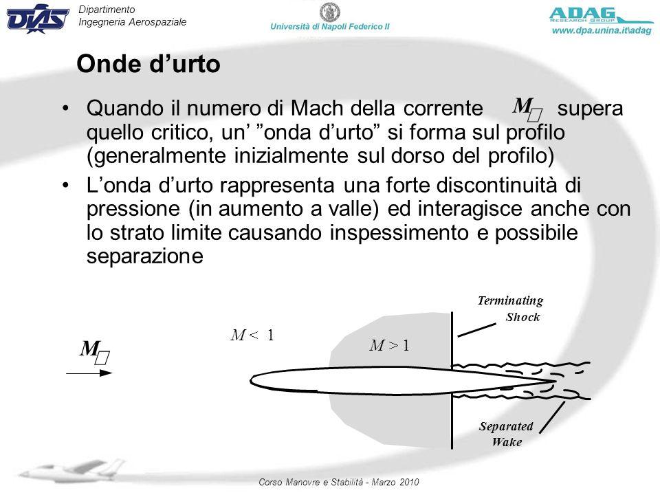 Dipartimento Ingegneria Aerospaziale Corso Manovre e Stabilità - Marzo 2010 Onde durto Quando il numero di Mach della corrente supera quello critico,