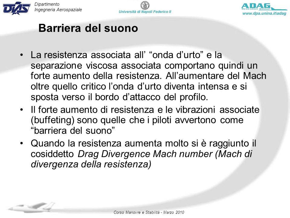 Dipartimento Ingegneria Aerospaziale Corso Manovre e Stabilità - Marzo 2010 Barriera del suono La resistenza associata all onda durto e la separazione