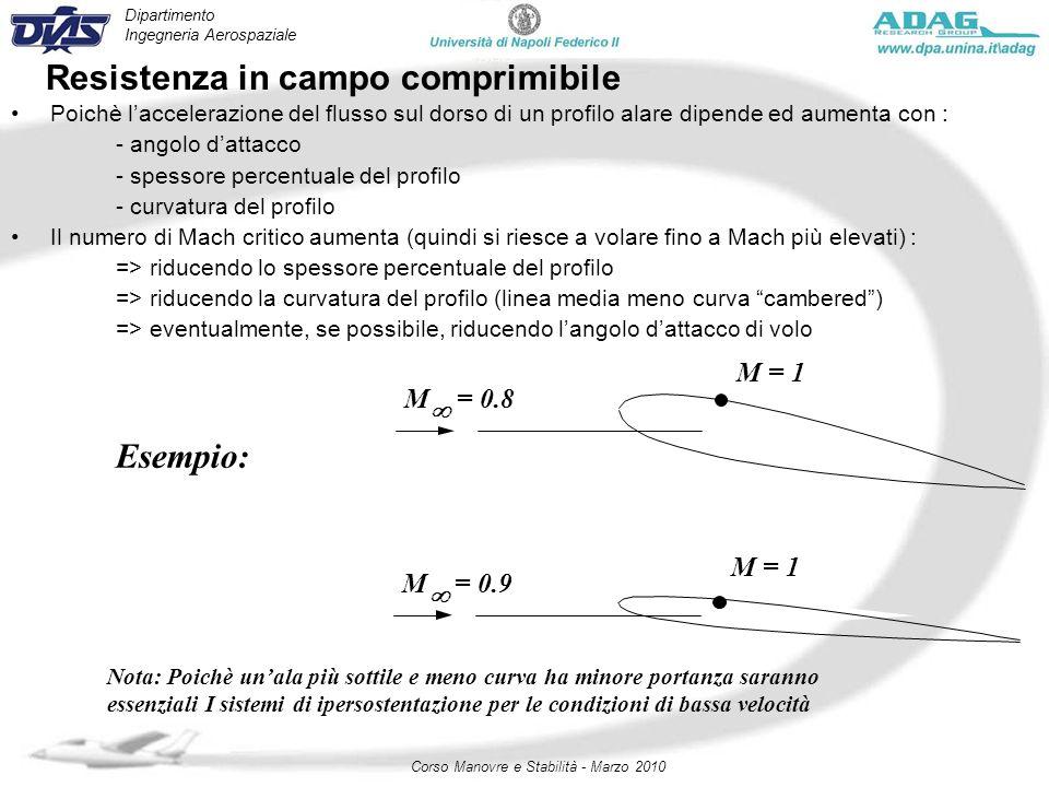 Dipartimento Ingegneria Aerospaziale Corso Manovre e Stabilità - Marzo 2010 Resistenza in campo comprimibile Poichè laccelerazione del flusso sul dors