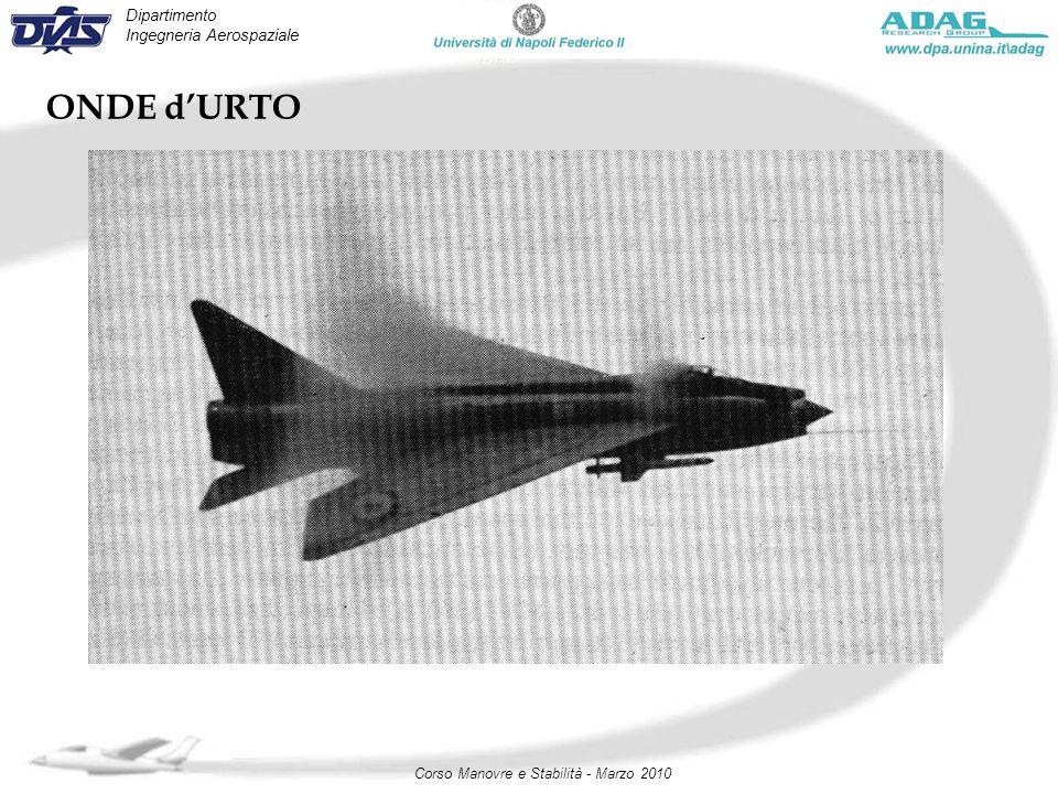 Dipartimento Ingegneria Aerospaziale Corso Manovre e Stabilità - Marzo 2010 ONDE dURTO