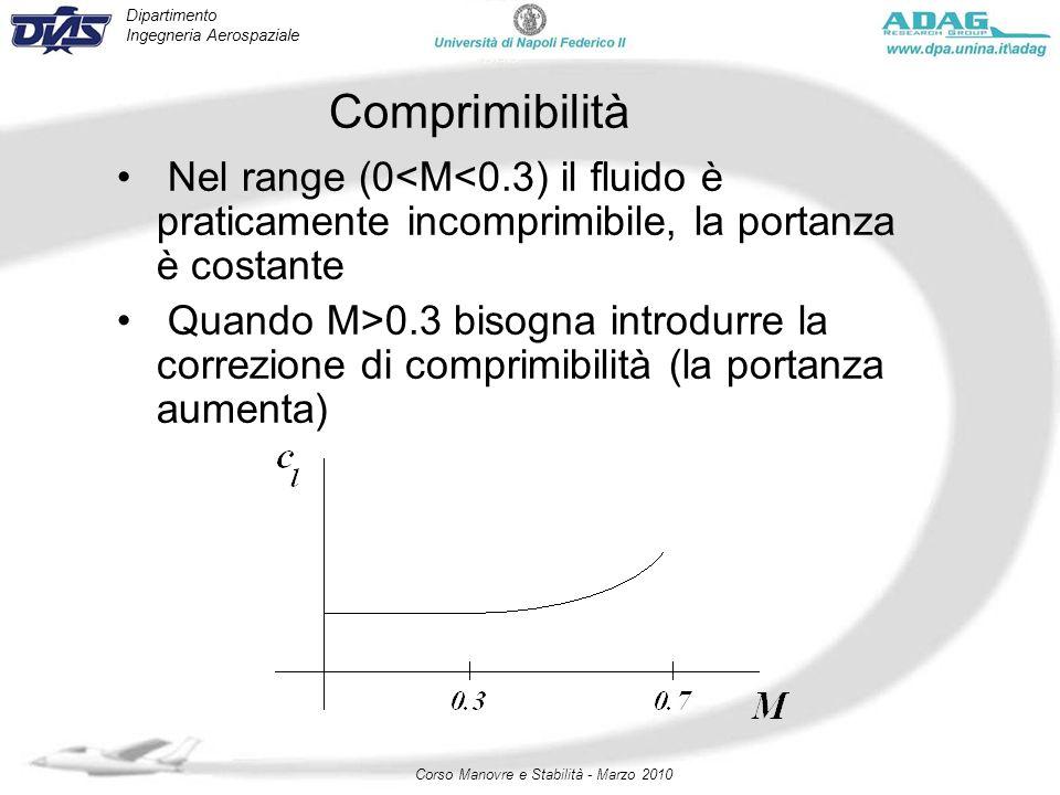 Dipartimento Ingegneria Aerospaziale Corso Manovre e Stabilità - Marzo 2010 Comprimibilità Nel range (0<M<0.3) il fluido è praticamente incomprimibile