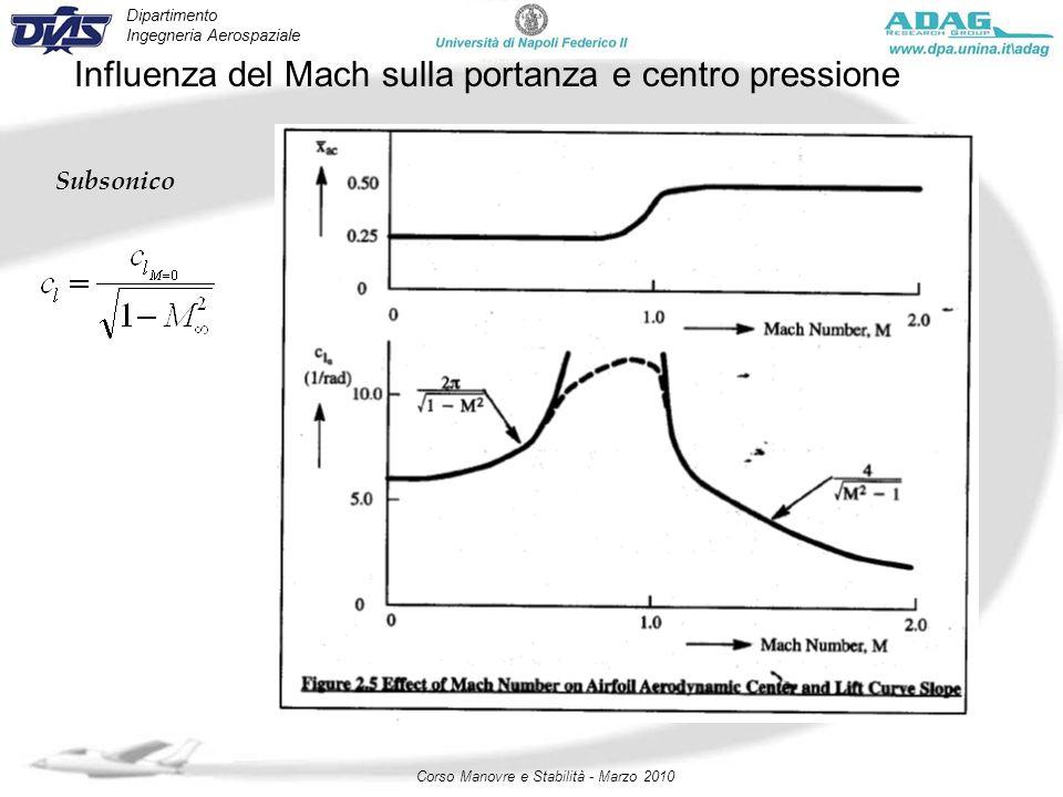 Dipartimento Ingegneria Aerospaziale Corso Manovre e Stabilità - Marzo 2010 Influenza del Mach sulla portanza e centro pressione Subsonico