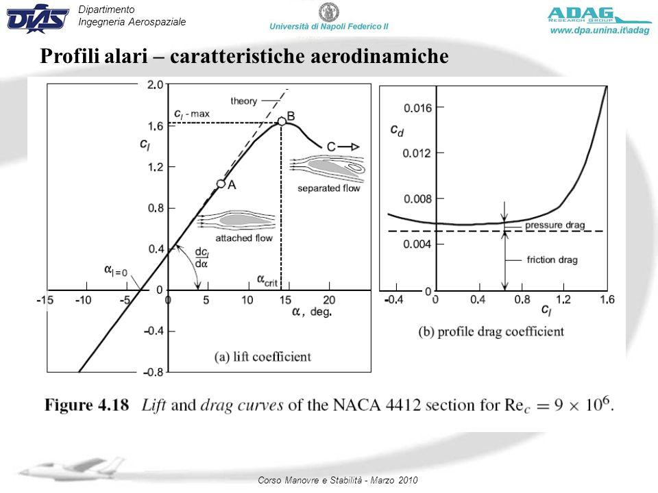 Dipartimento Ingegneria Aerospaziale Corso Manovre e Stabilità - Marzo 2010 Profili alari – caratteristiche aerodinamiche