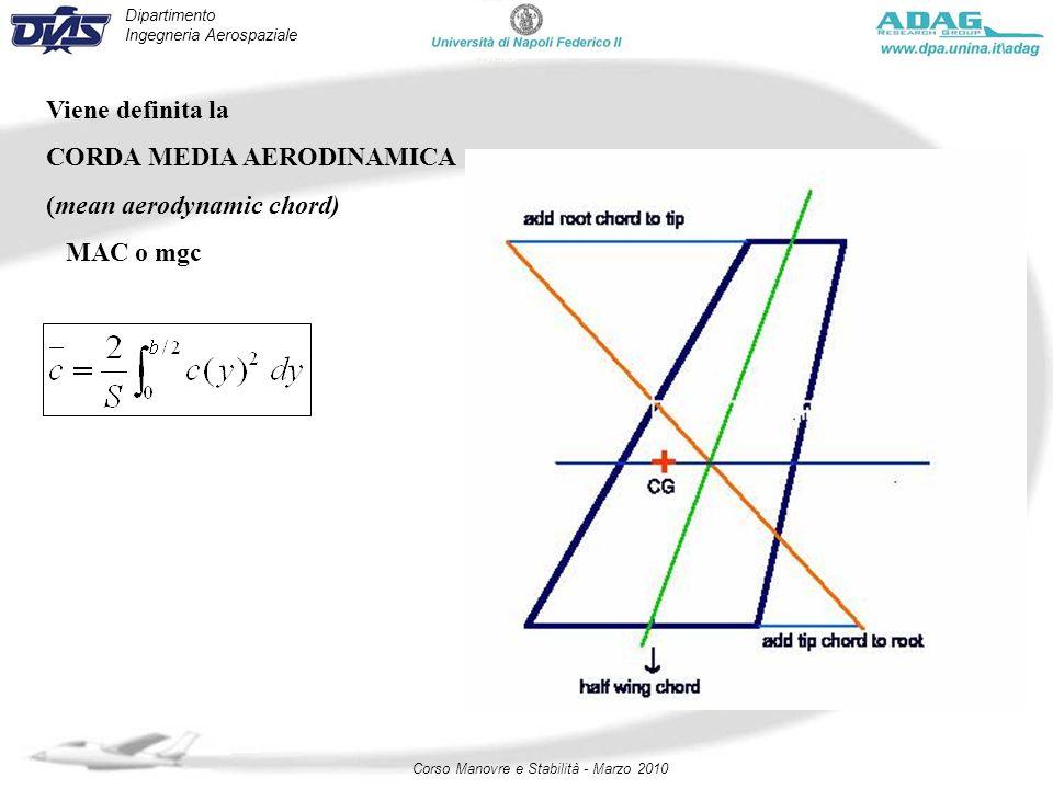 Dipartimento Ingegneria Aerospaziale Corso Manovre e Stabilità - Marzo 2010 Viene definita la CORDA MEDIA AERODINAMICA (mean aerodynamic chord) MAC o