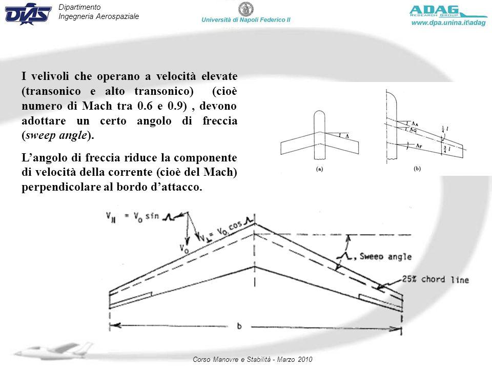 Dipartimento Ingegneria Aerospaziale Corso Manovre e Stabilità - Marzo 2010 I velivoli che operano a velocità elevate (transonico e alto transonico) (