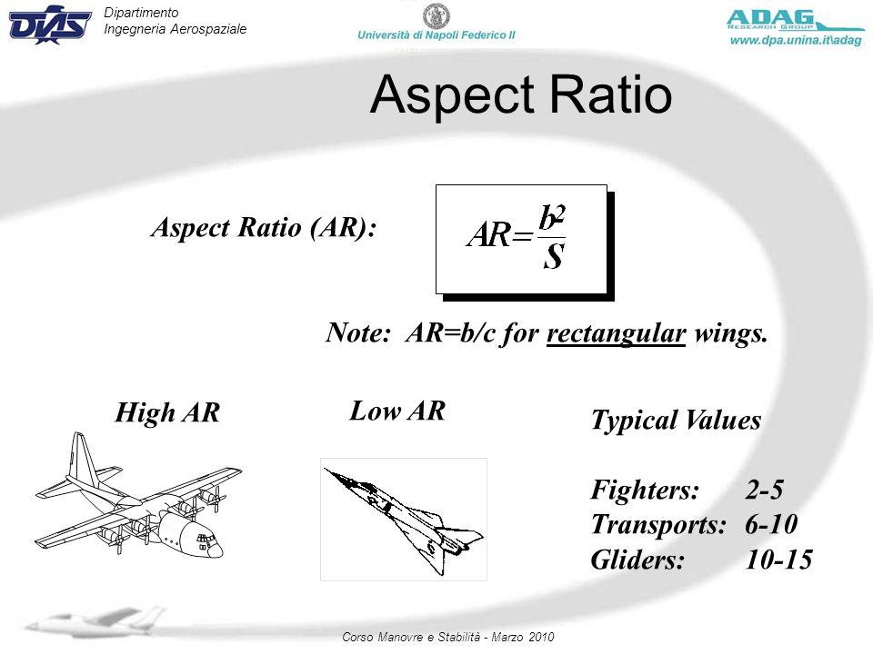 Dipartimento Ingegneria Aerospaziale Corso Manovre e Stabilità - Marzo 2010 Aspect Ratio Aspect Ratio (AR): High AR Low AR Note: AR=b/c for rectangula