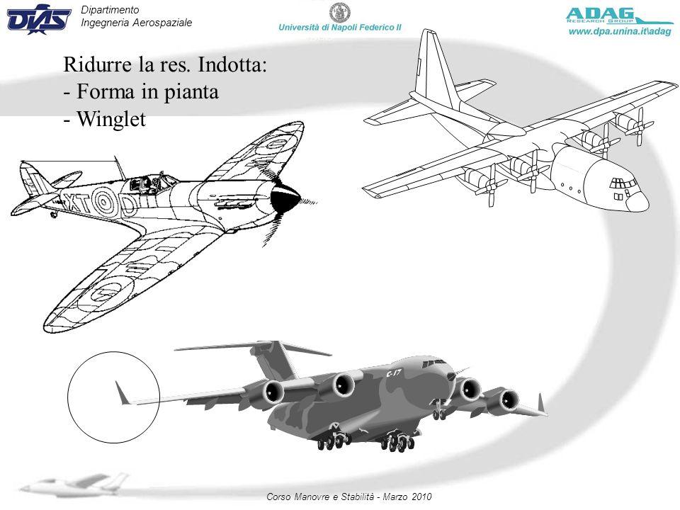 Dipartimento Ingegneria Aerospaziale Corso Manovre e Stabilità - Marzo 2010 Ridurre la res. Indotta: - Forma in pianta - Winglet