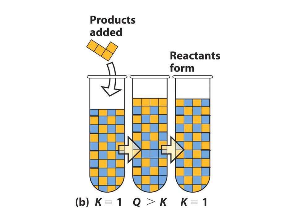 Aumento della pressione importante solo per i gas nei gas, la pressione aumenta col numero di molecole l aumento di pressione sposta l equilibrio verso dove ci sono meno molecole