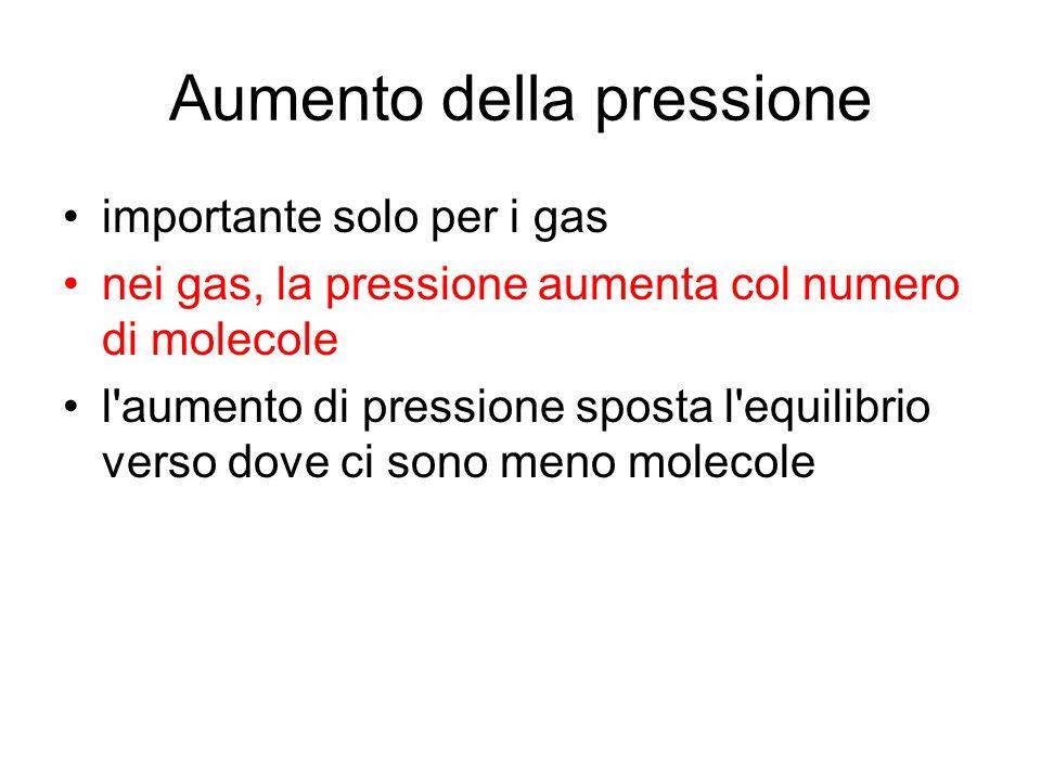 Aumento della pressione importante solo per i gas nei gas, la pressione aumenta col numero di molecole l'aumento di pressione sposta l'equilibrio vers